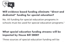 Special Education FAQ