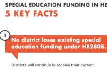 5 Key Facts: Special Education & HB2808