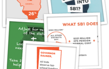 SB1 Resources